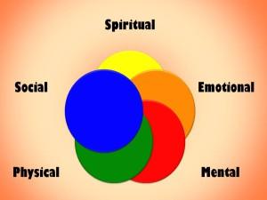 personaldevelopment circles
